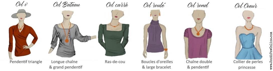 choisir son bijou avec sa tenue